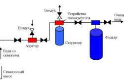 Схема установки очистки воды от ионов железа