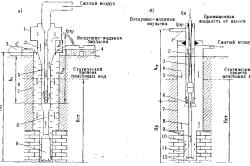 Схемы промывки, используемые при бурении геотехнологических скважин