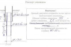 Пример паспорта на скважину
