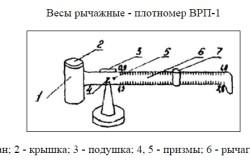 Устройство рычажных весов для расчета плотности бурового раствора