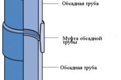 Асбестоцементные трубы для скважины