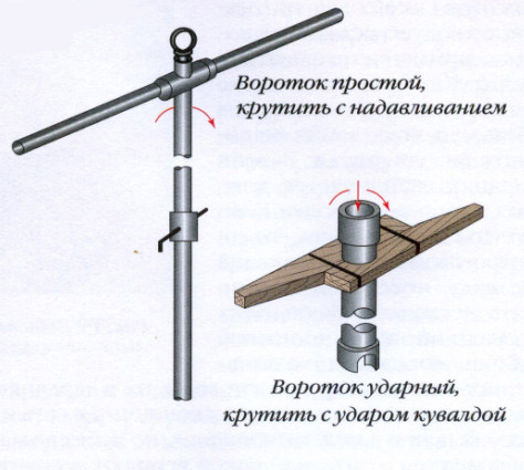 1м2 расход на клея плиточного плитонит